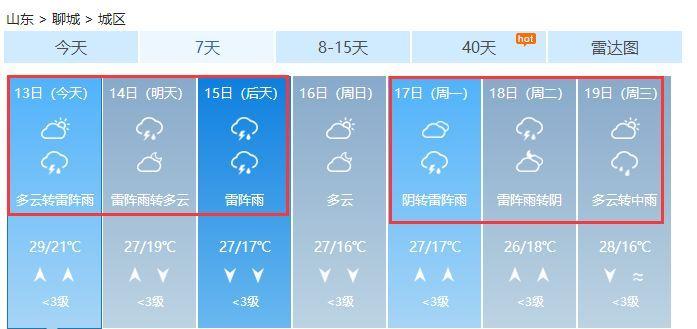 """台风又要来!聊城11天持续降雨降温,中秋假期可能""""泡汤""""!更糟的是……-雪花新闻"""
