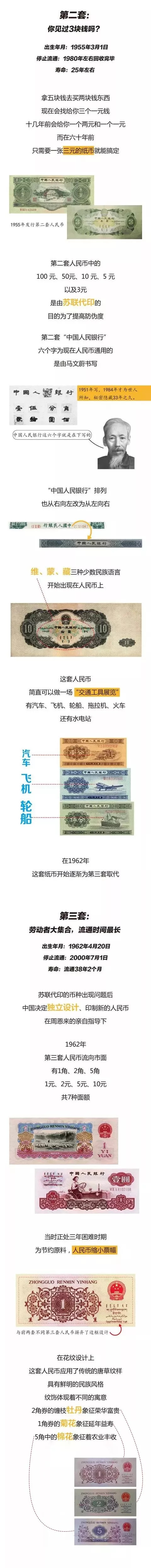 人民币极简史