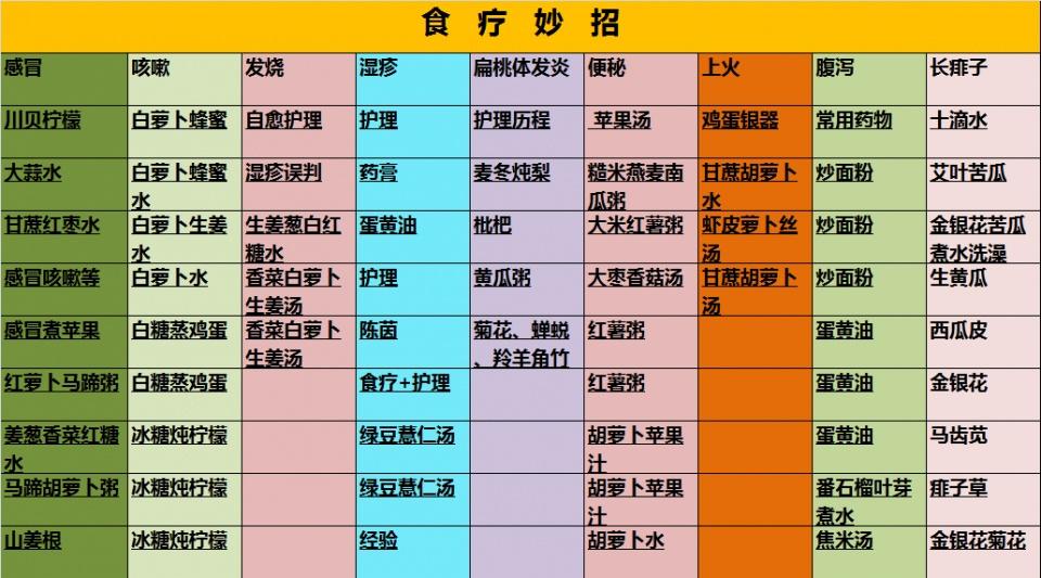 必赢官网注册 7