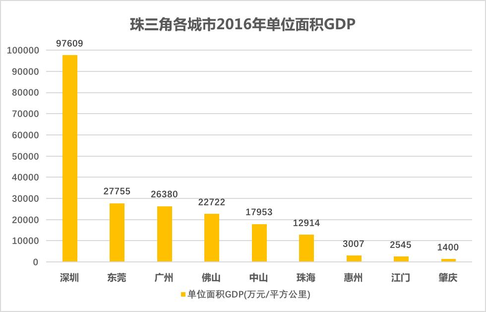 人均gdp是指_中国人均gdp地图