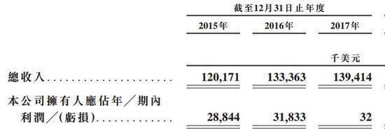 必赢亚洲565.net 5