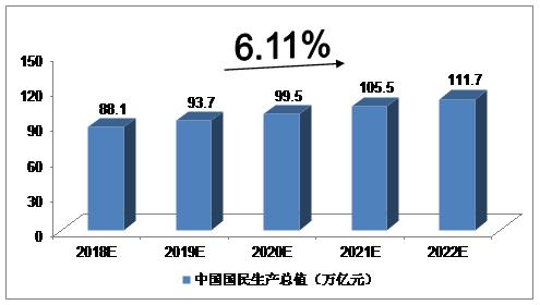 2018长江经济带经济总量_长江三角洲经济带