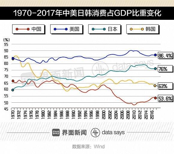 2017年美国经济总量 世界占比_美国gdp世界占比