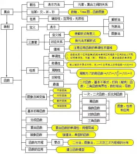奥门美高梅手机版 7