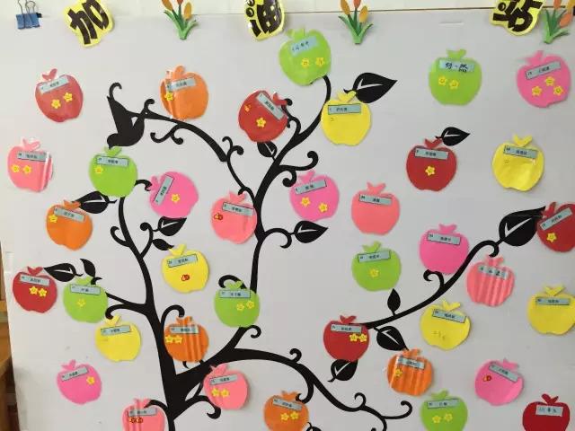 【评比栏】这么漂亮的幼儿园评比栏,老师赶紧收藏了!图片