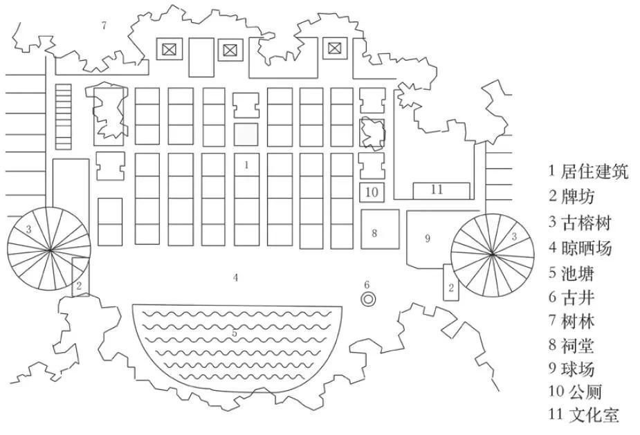 【2018.8期】珠三角农村产业发展与空间布局关系研究图片