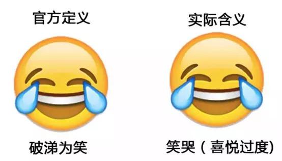 于是几个设计师一起制作了 以星爷为灵感的夸张捂脸笑哭表情 历时5个图片