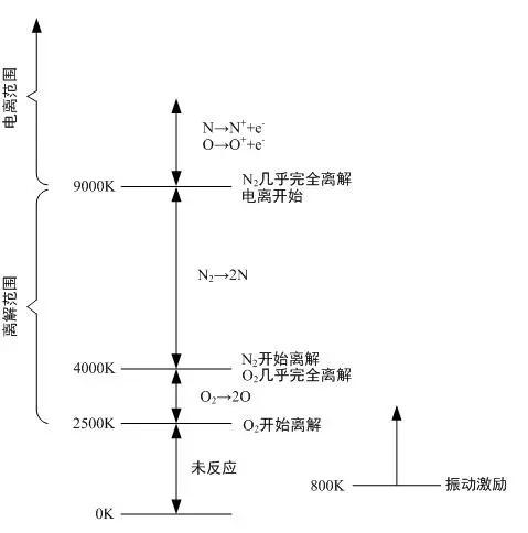 pbs缓冲液的作用原理_缓冲液作用图像