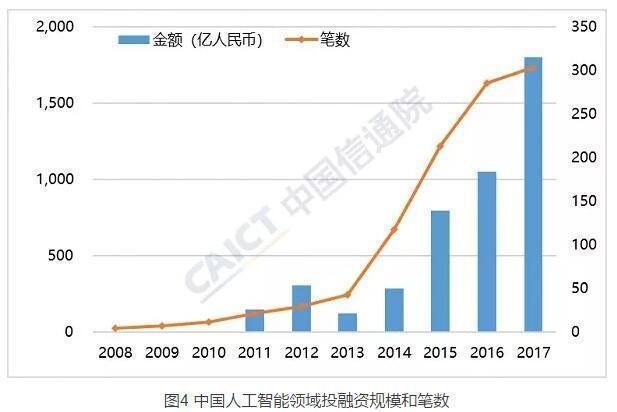 """国务院副总理刘鹤提到的""""AI领域不容忽视的民营企业力量""""有哪些?"""