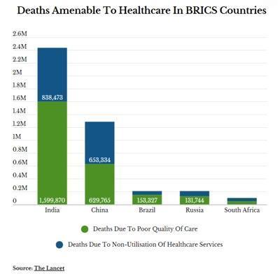 让人羡慕的印度全民医保 却让更多人死于劣质医疗