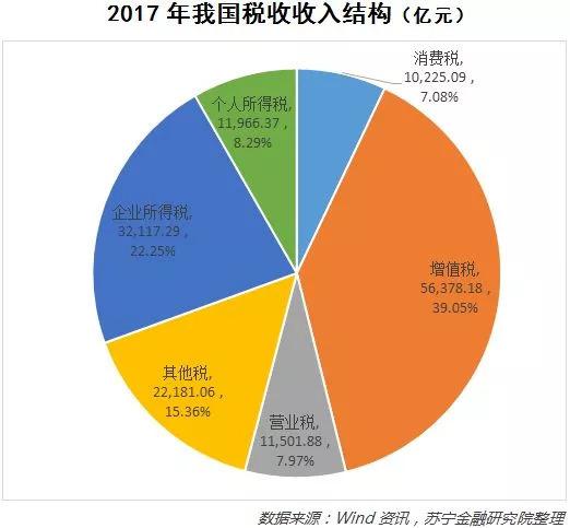 北京缴税和社保