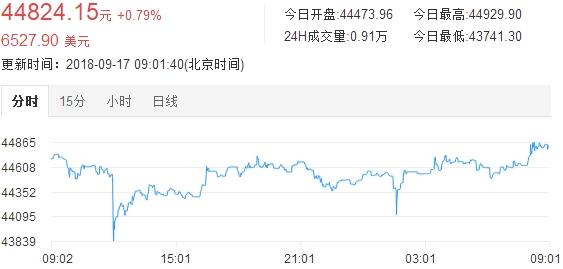 嫩biwang_财经 正文  (原文链接:http://www.biwangwo.org/index.