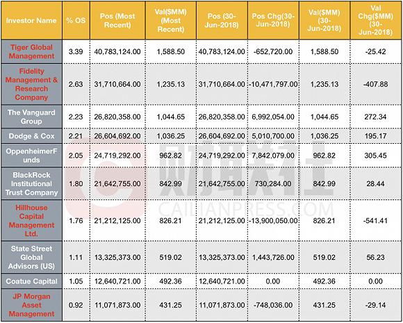 Morgan Capital Llc Fixed Income Information Jpmorgan