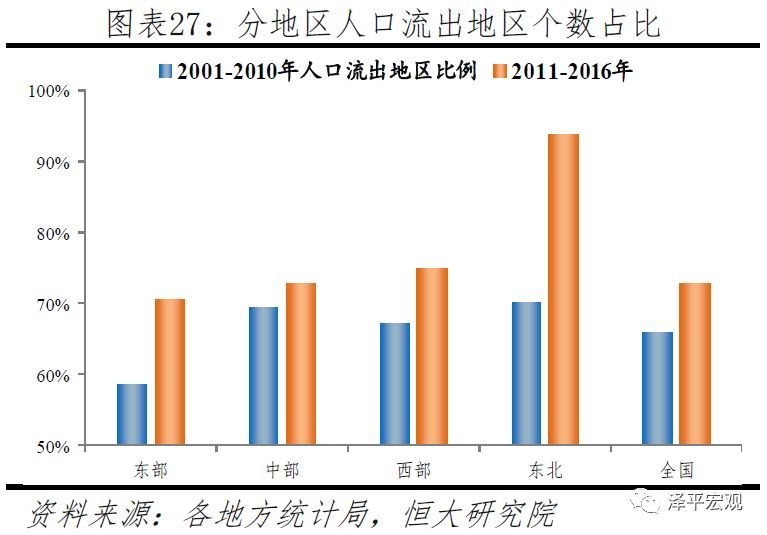 中国市县人口总数_中国各县人口密度