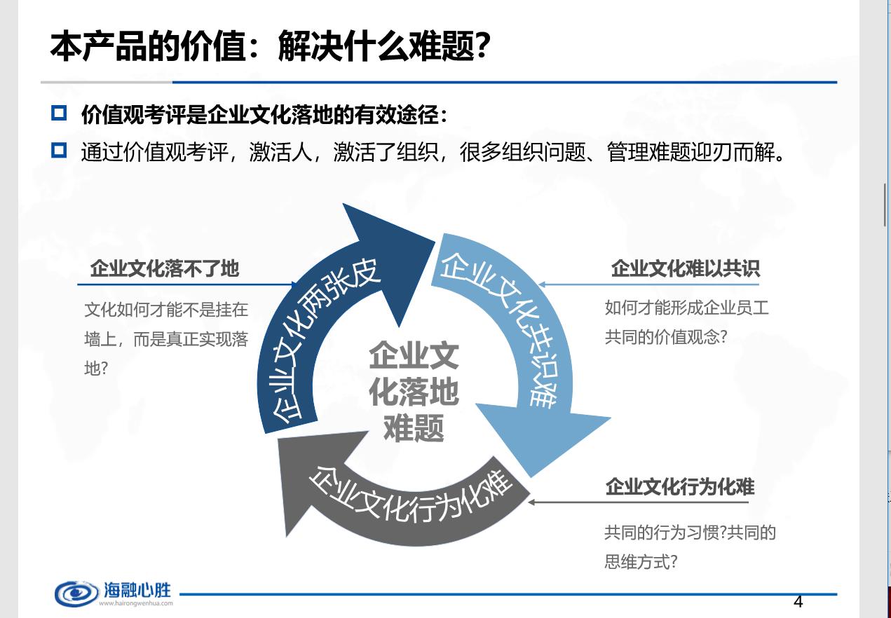 中华慈善基金:价值观考核:企业文化落地的绝佳方法?