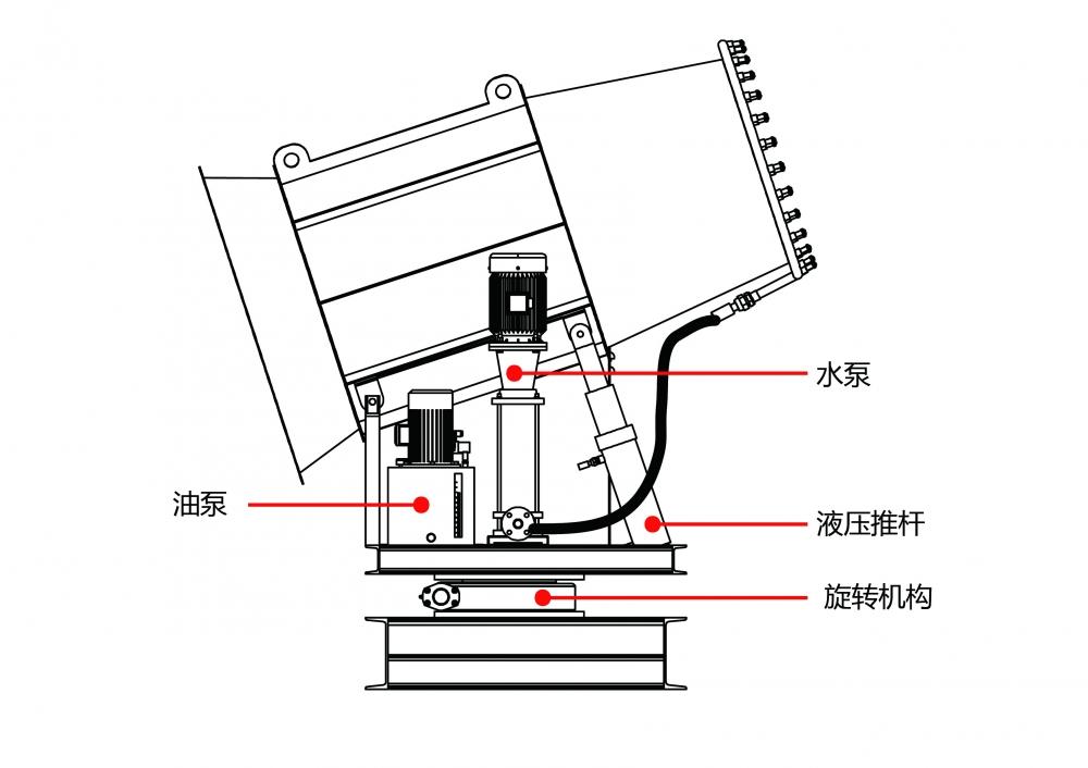 水雾机的原理_舞台水雾机图片