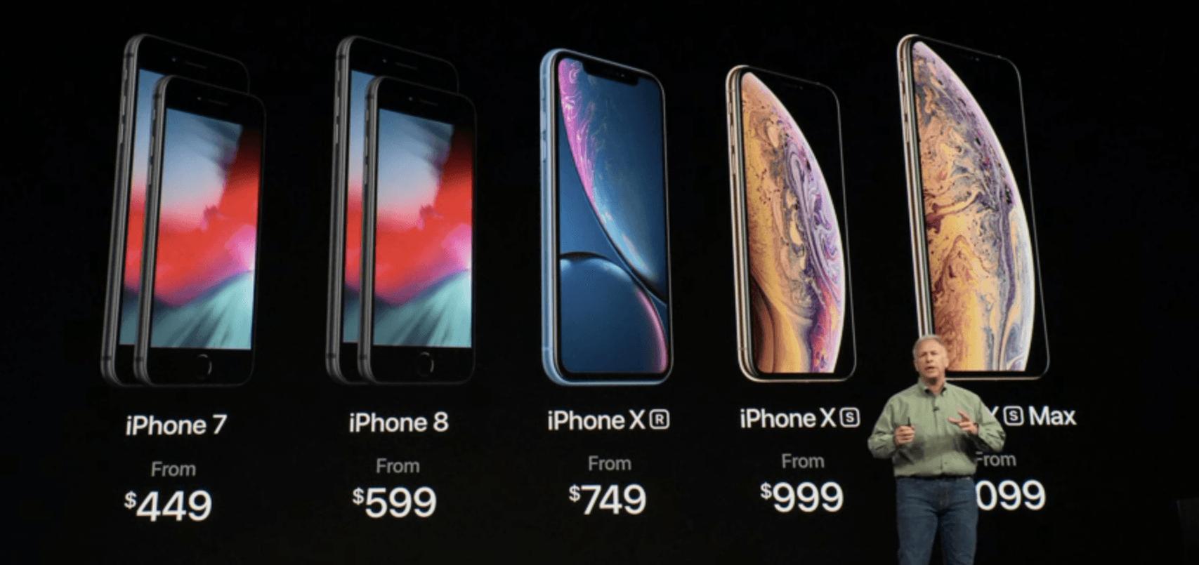 好记星点读机价格外界一直在猜测 6.1 英寸 iPhone 会如何命名