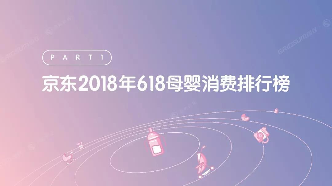 2018京东618母婴消耗数据:五线都会增加