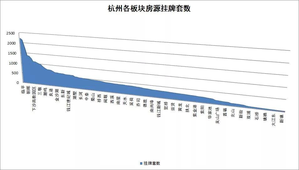 余杭2020闲林GDP_只用四年成为浙江第一县市区,GDP破3000亿,下一个目标是昆山