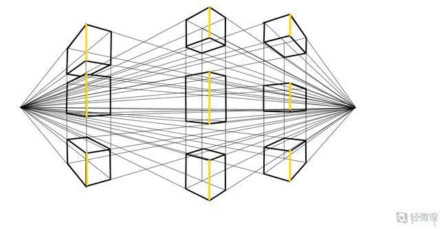 「经验」一点透视,两点透视,三点透视,鱼眼透视是什么