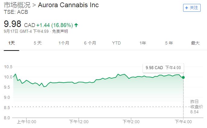 可口可乐正开展一场史无前例的变革:进军大麻市场