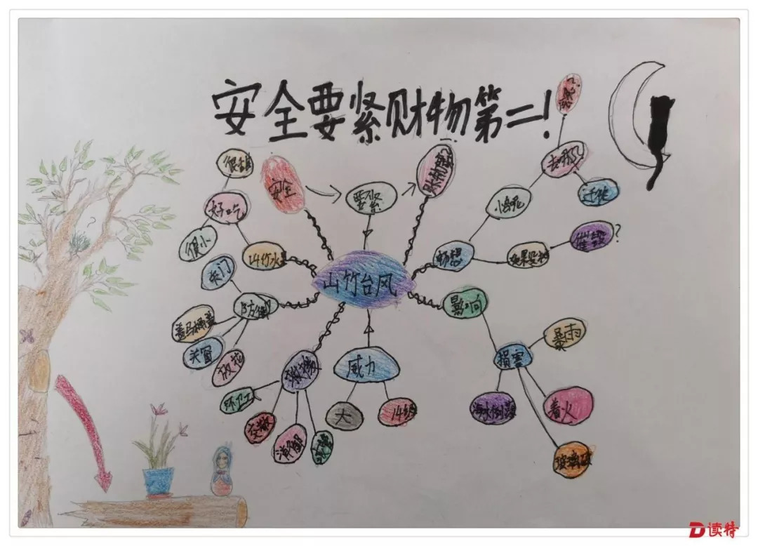 台风山竹手绘漫画图