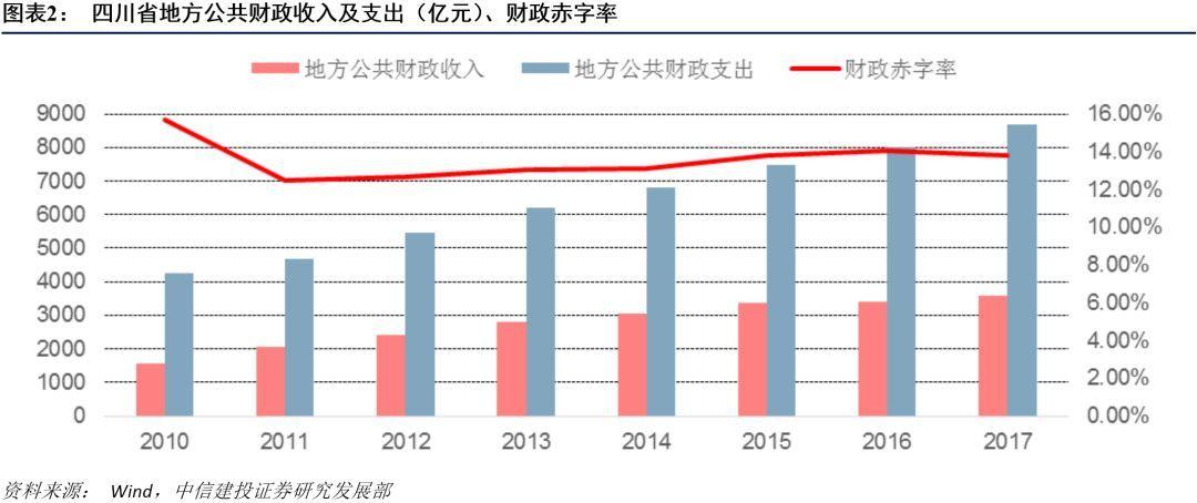 成都平原经济总量2万_成都地铁
