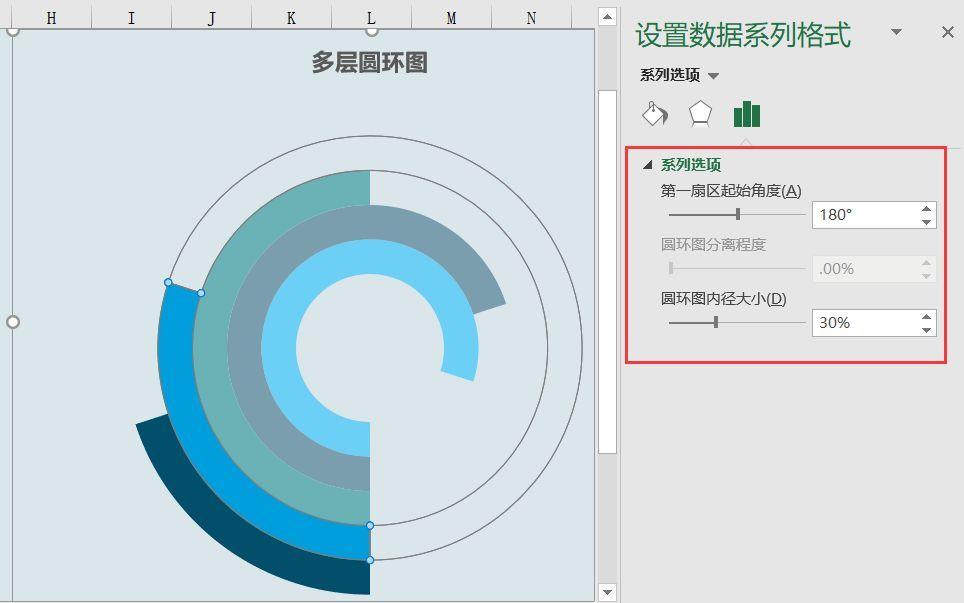 多层圆环图插图(3)