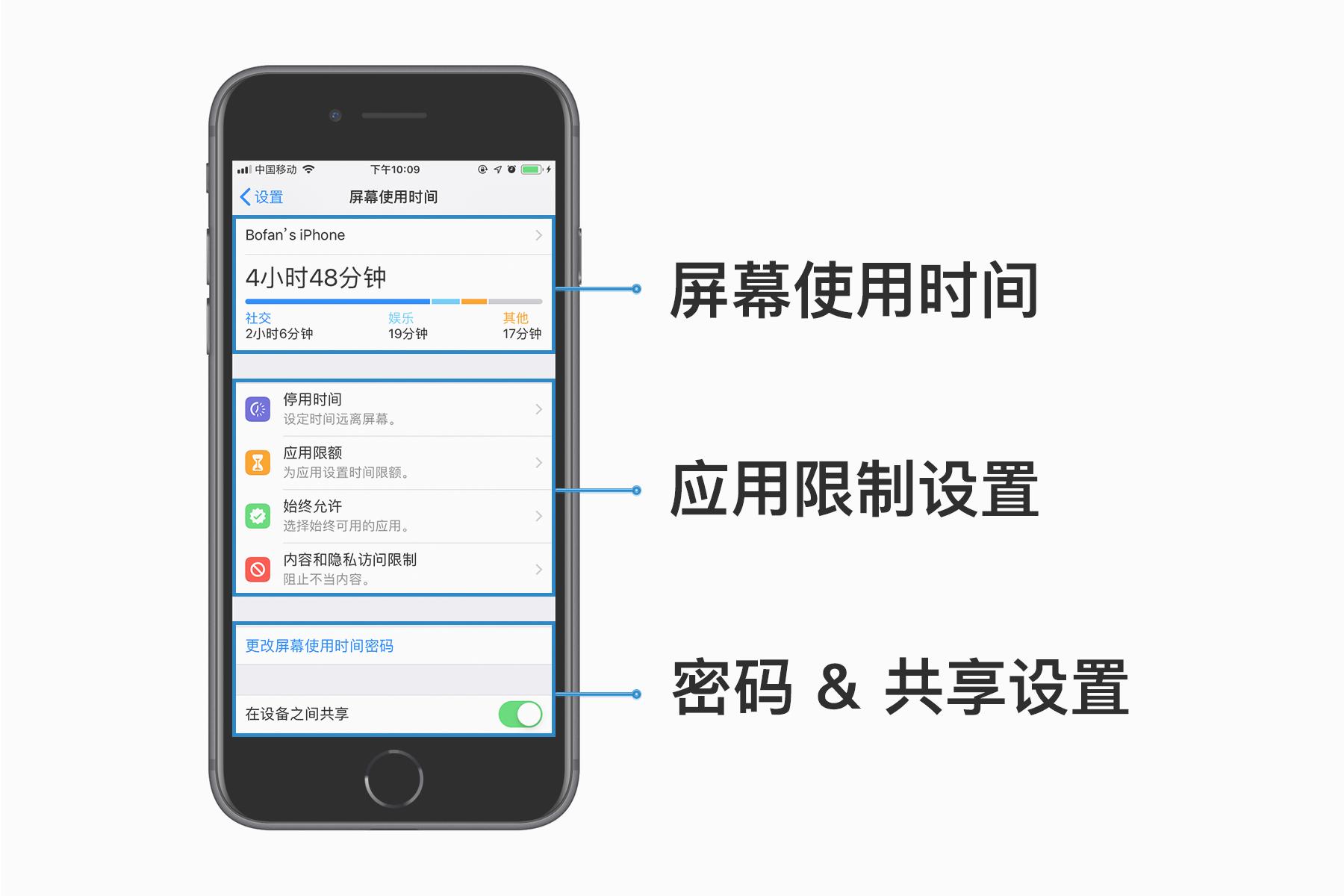 iOS 12推屏幕使用时间的功能 实现帮助少玩 iPhone或iPad目的
