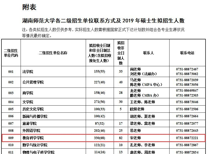 2019年湖南农业大学硕士研究生招生简章
