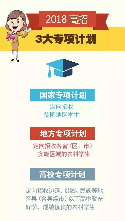 @浙江考生除了高考还有哪些途径上大学?你做好升学规划了吗?_北