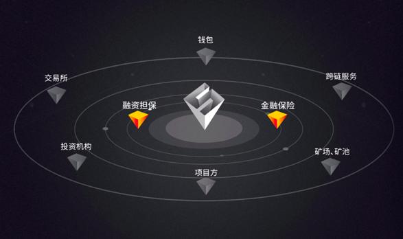 尚币APP即将上线,打造一站式移动数字资产管理服务