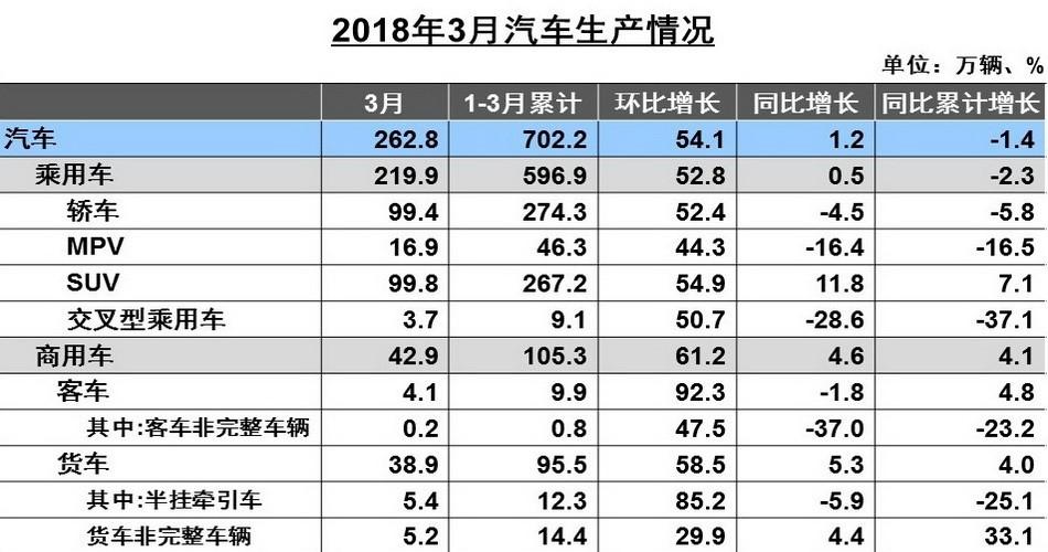 """""""微型车王""""哈飞深陷泥潭2018年汽车市场怎么了?"""