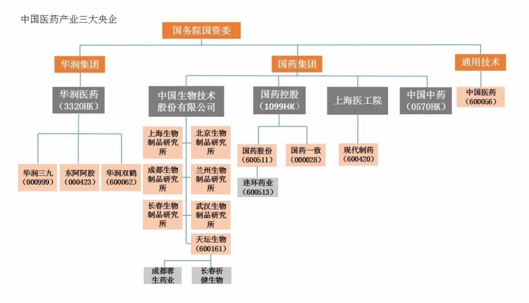 医药gdp_前瞻产业研究院 2016年中国医药商业行业研究报告(2)