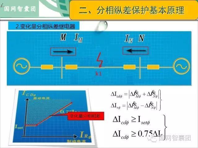聚光镜的原理及其分类_聚光镜原理