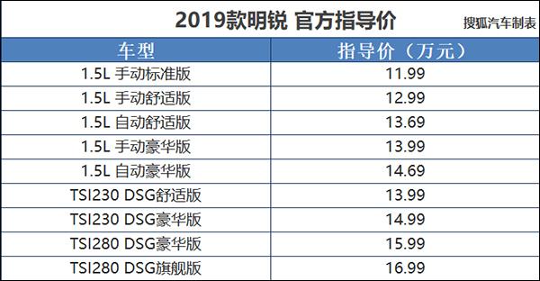2019款斯柯达明锐上市 售11.99-16.99万元