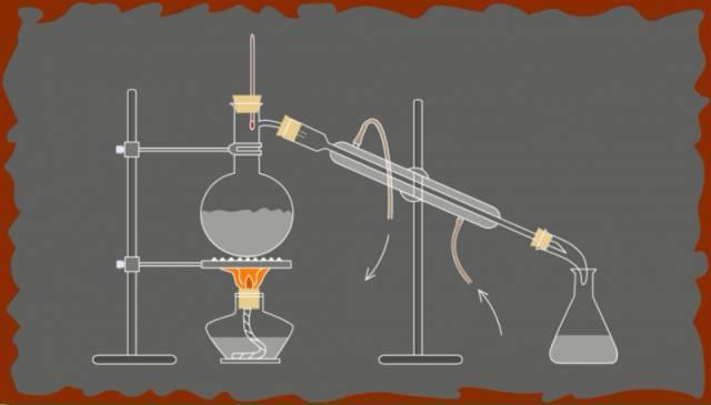 蒸馏装置_实验室蒸馏水装置