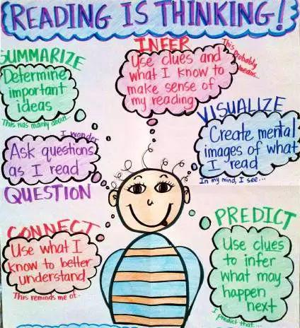 孩子不会深度阅读等于没阅读!看书前这3步一定要知道图片