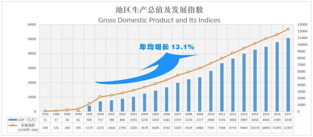 2017绍兴GDP_绍兴黄酒