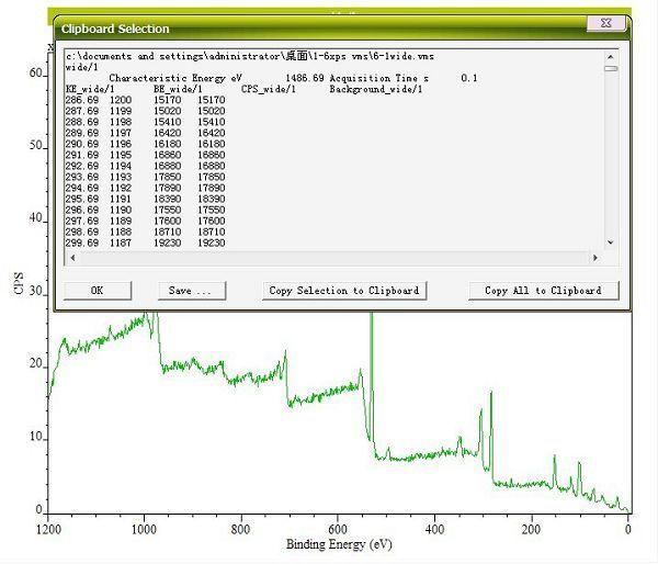 XPS分析软件Casaxps作图说明