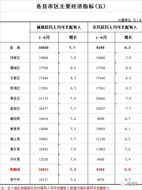 湖南省人均收入_湖南省地图
