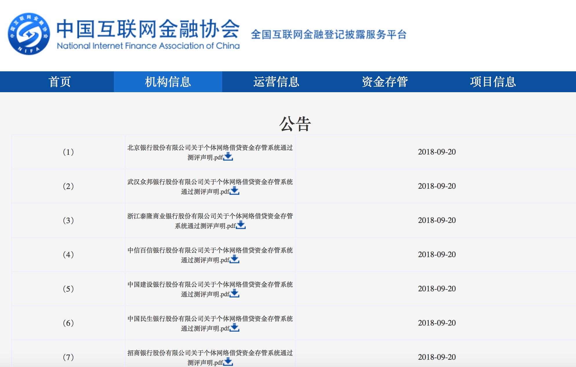 25家银行发布网贷资金存管系统通过测评声明