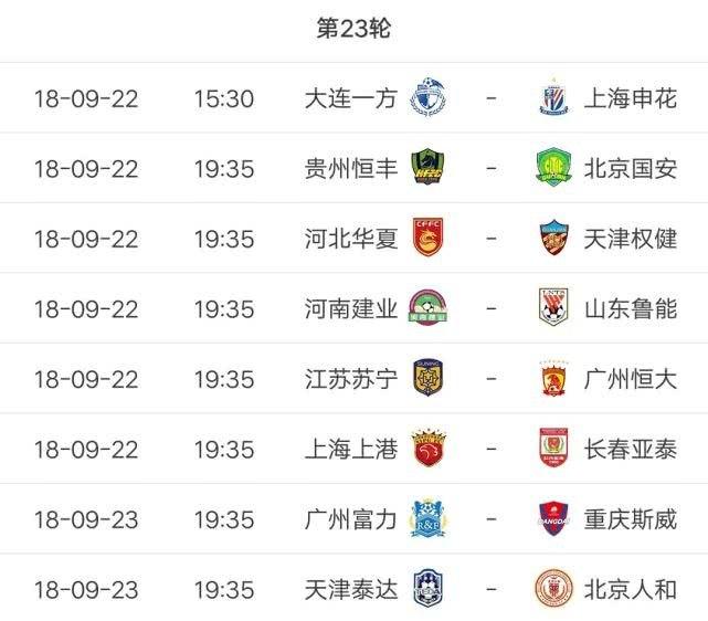 中超第23轮今日打响,赛事全预测,广州恒大恐与上海上港距离拉大