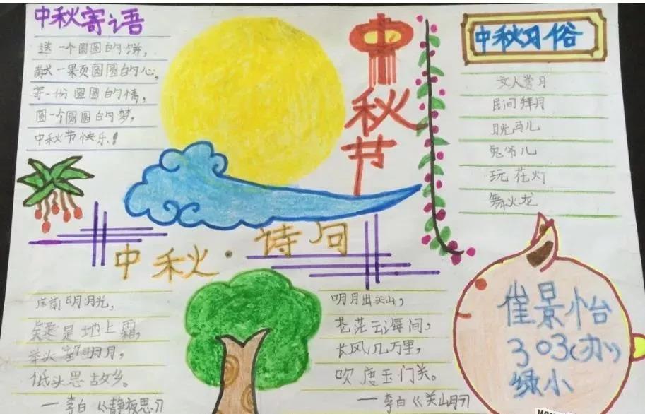 小学生中秋节手抄报图片资料,中秋节手抄报素材大全