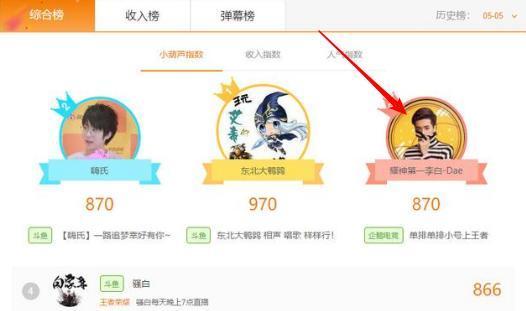 王者荣耀:第一李白有点强,胜率可以达到91%!