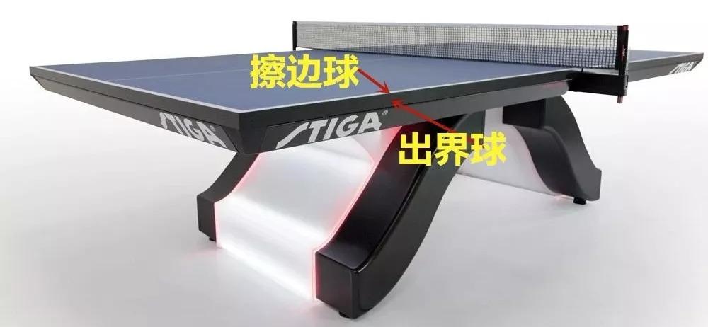 别说你还不知道,这是最最基础的10条乒乓球知识!