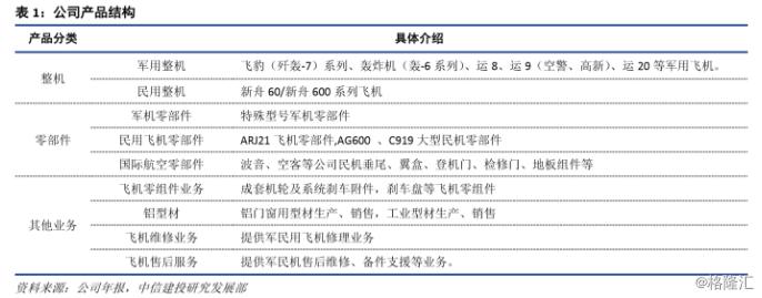 研报掘金C919大规模量产,谁受益?