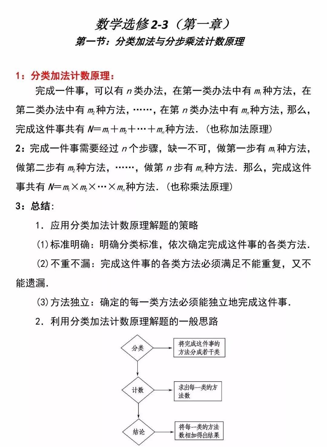 乘数原理的主要内容_中秋节手抄报内容