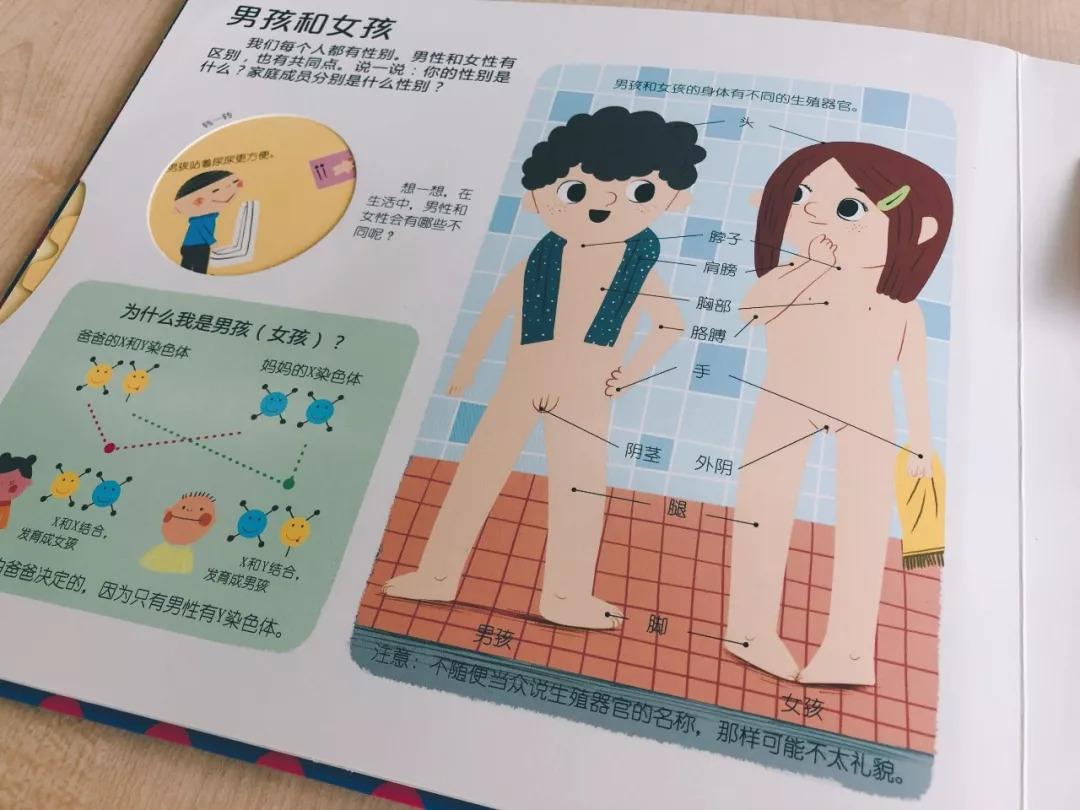 谁有色色男网址_商场里有男厕也有女厕,那是因为男孩和女孩身体上有很多的不同.