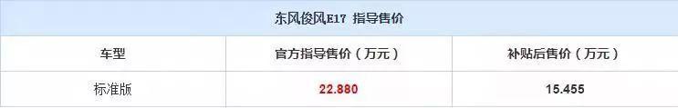 补贴前卖了22.88万。东风俊峰E17上市